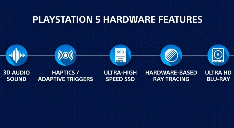 sony playstation 5 hardware features ile ilgili görsel sonucu