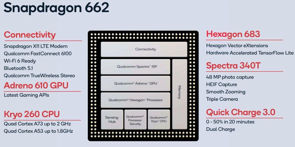 Snapdragon 662 özellikleri