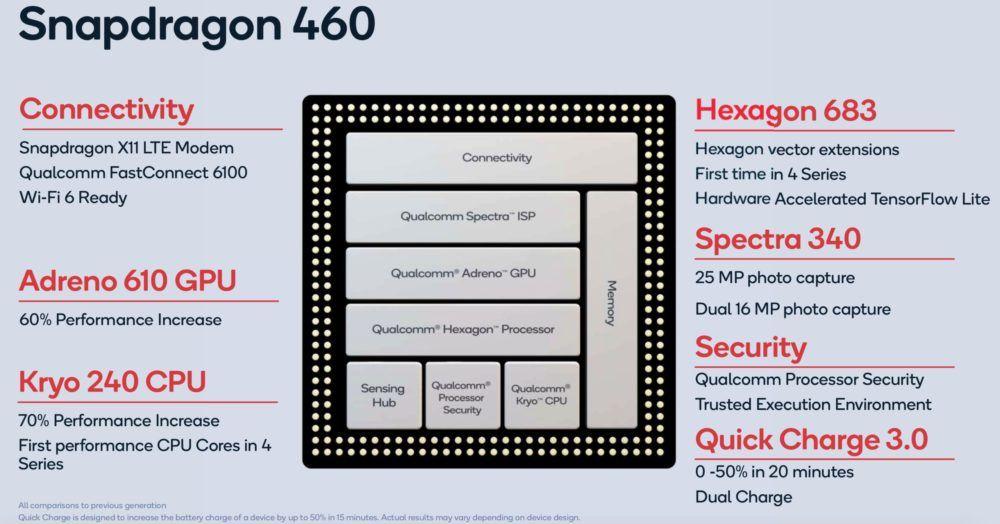 Snapdragon 460 özellikleri