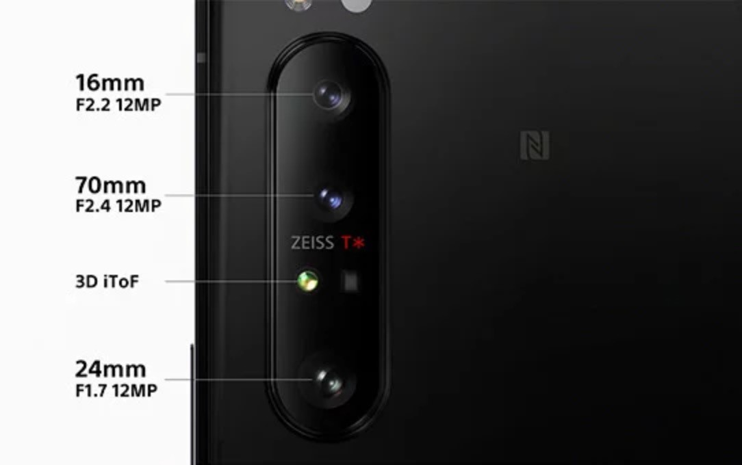 SonyXperia1II'ninteknik özellikleri