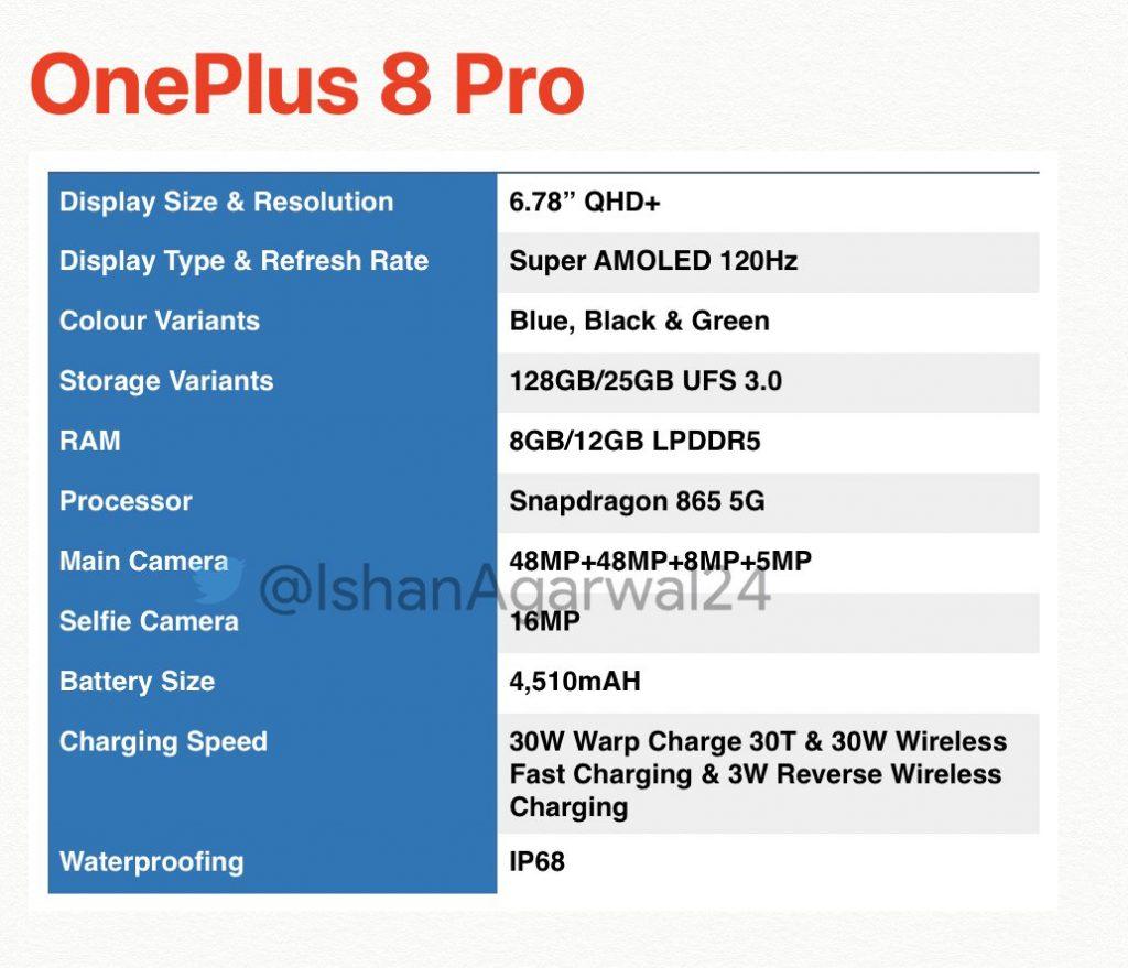 OnePlus8 Pro teknik özellikler