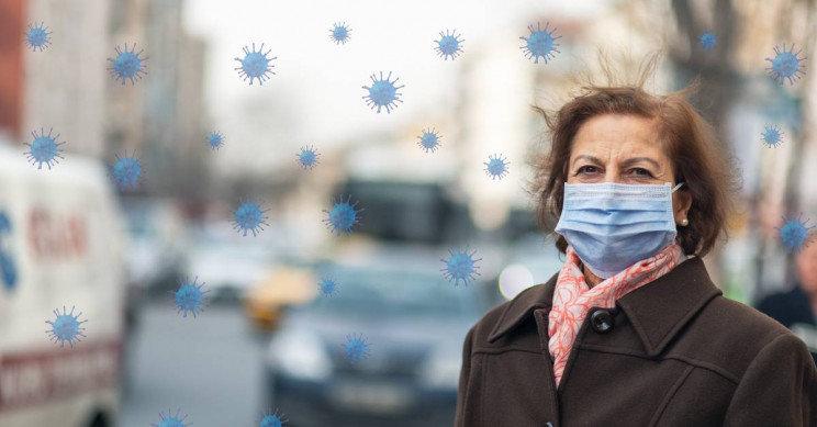 Koronavirüs Risk Grubu
