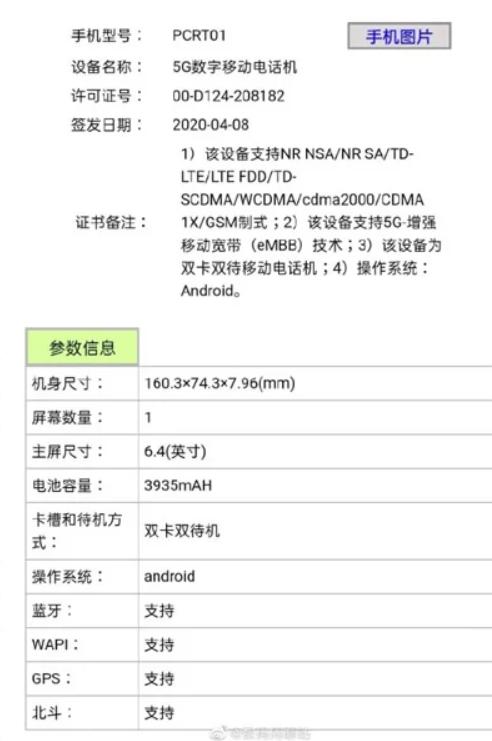 Oppo PCRT01 özellikler