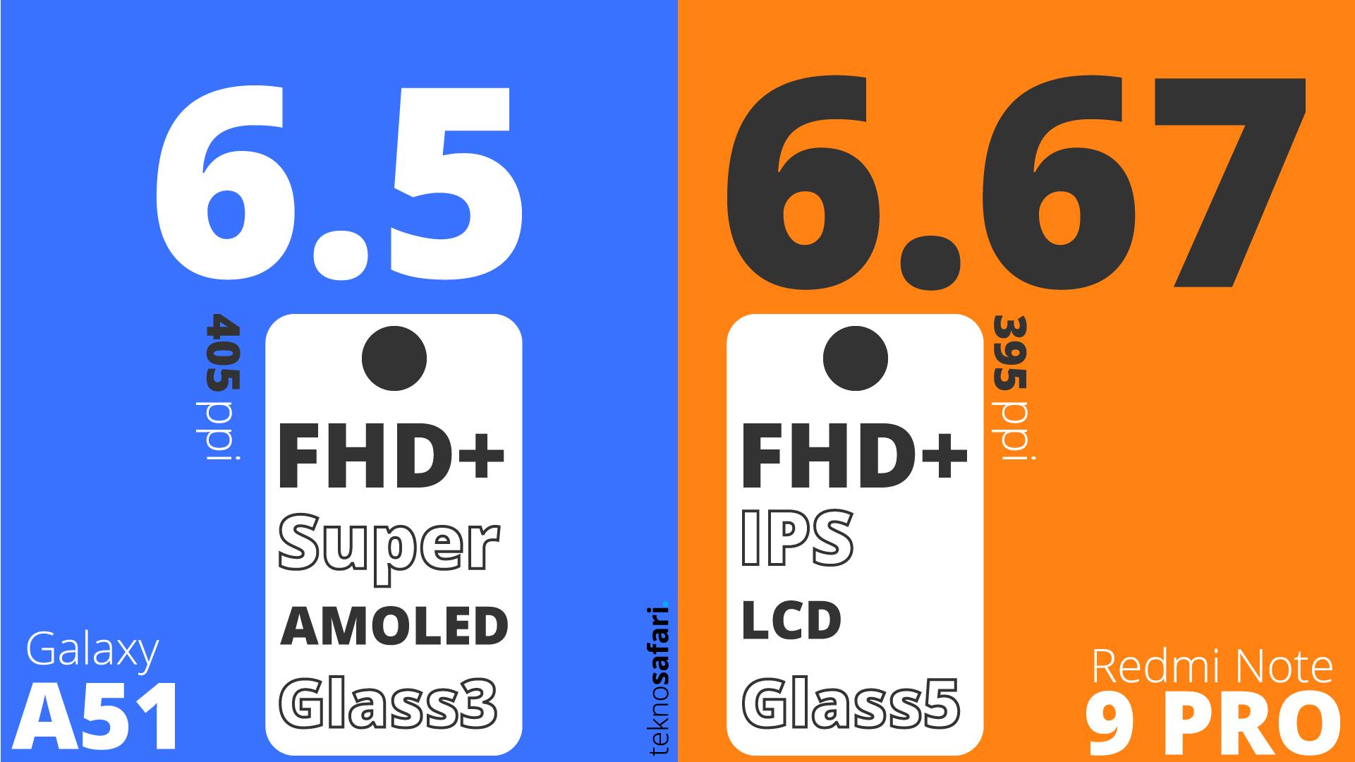 Galaxy A51 vs Redmi Note 9 Pro karşılaştırması