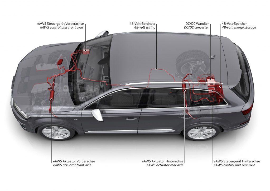 Audi eAWS Teknolojisi
