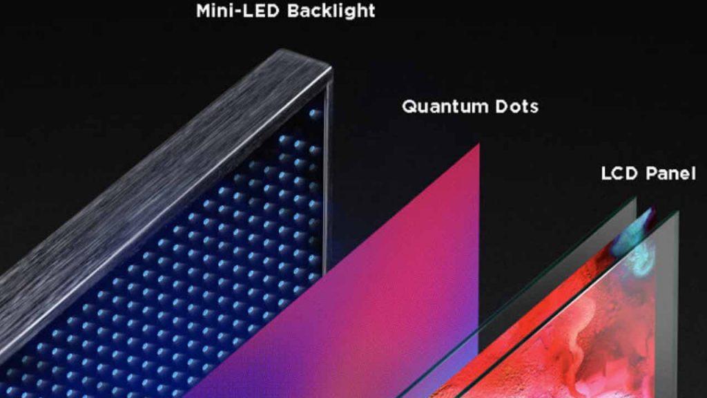 Mini LED Ekranlar