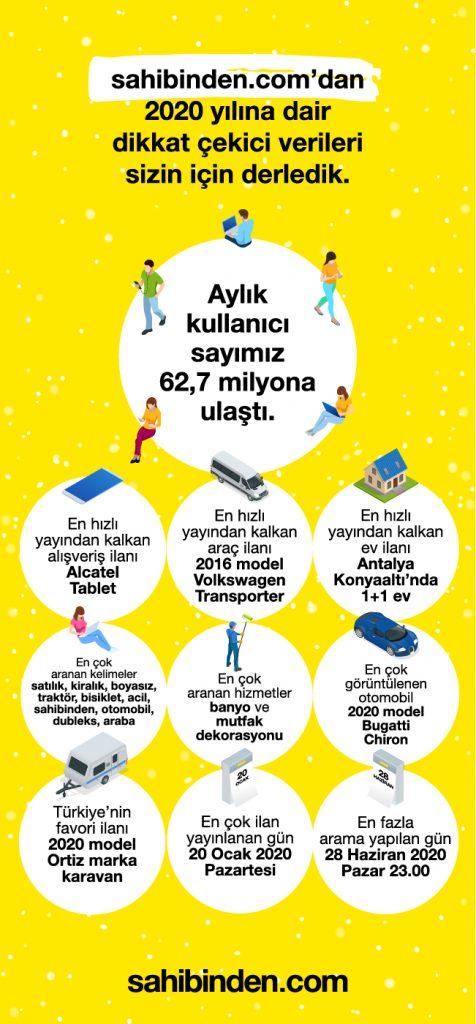 Sahibinden.com Satılık Daire