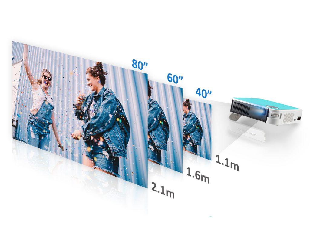 ViewSonic M1 Mini Görüntü Kalitesi