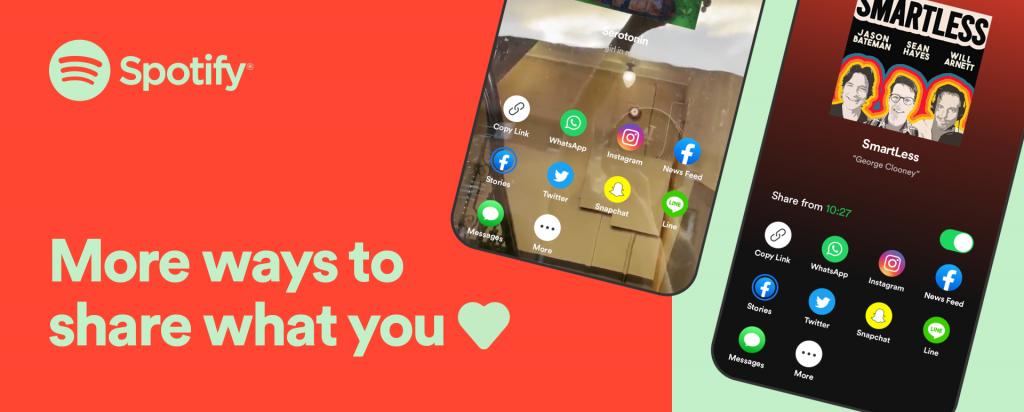 Spotify Sosyal Medya Paylaşımı