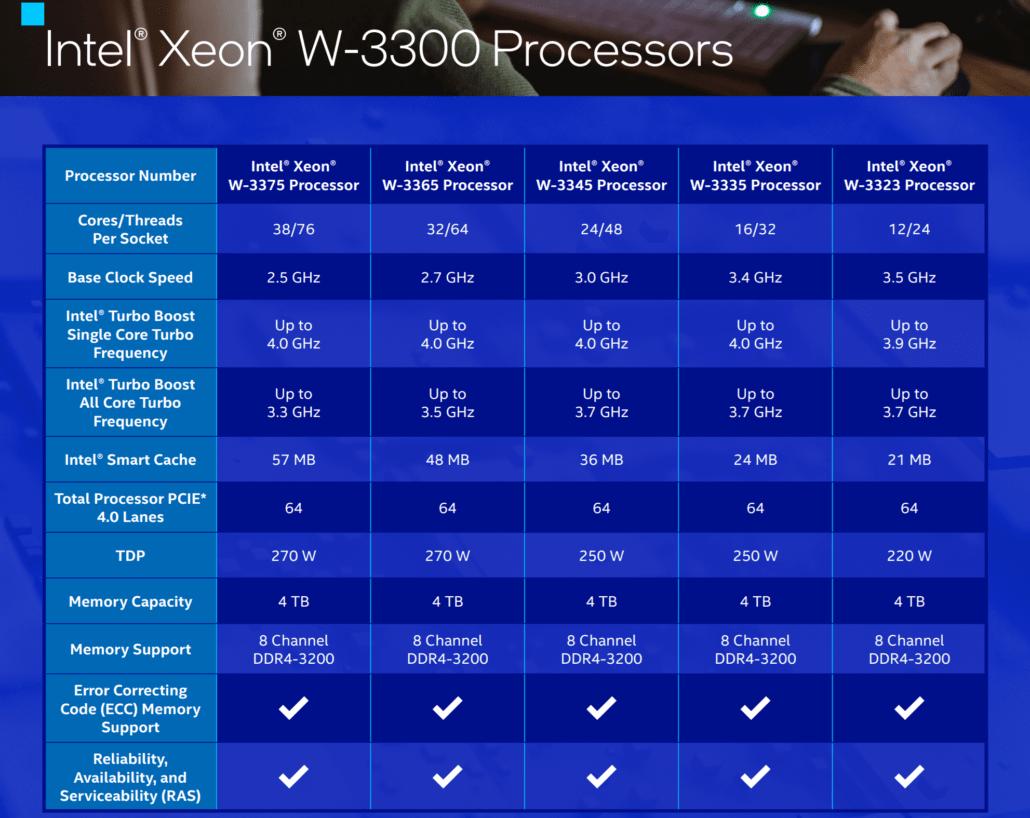 intel-xeon-w3300-islemci-min